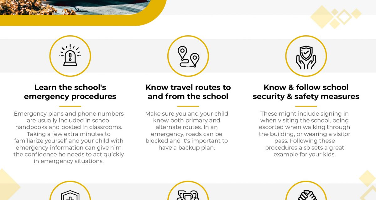 Back to School safety recommended by the National Association of Elementary School Principals 2021