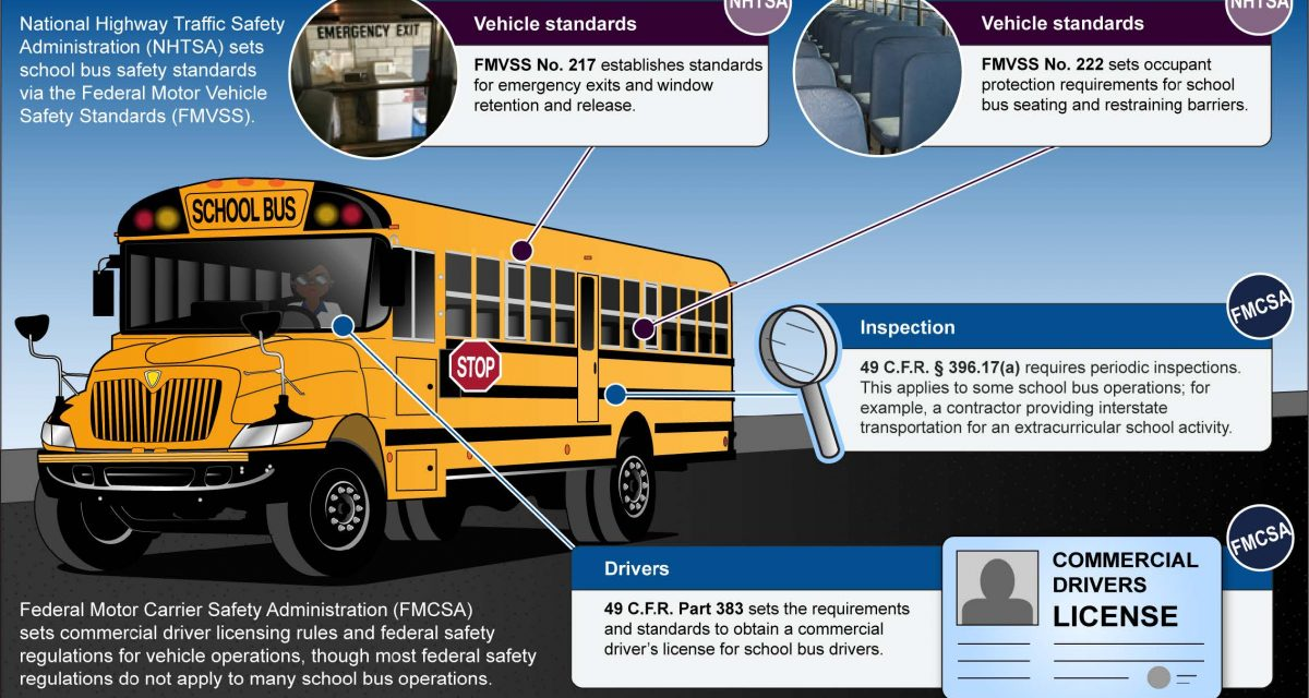 School Bus Rules And Regulations In USA