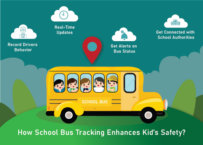 How School Bus Tracking helps Kid's Safety?