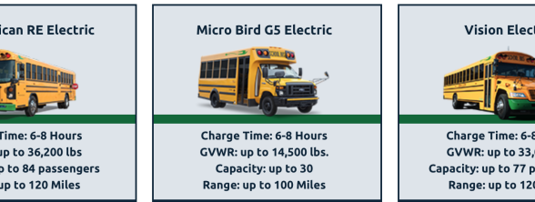 Prepare Now for the Future of Student Transportation and Competitions among Bus Manufacturer