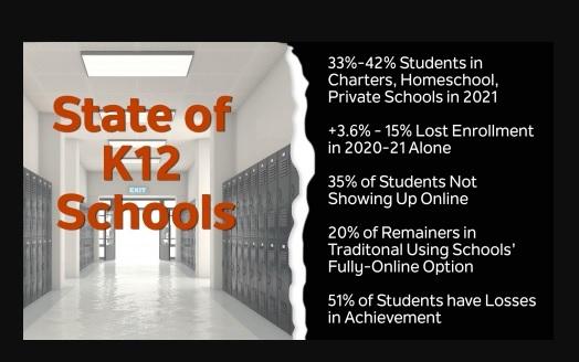 K-12 School Reopening Trends